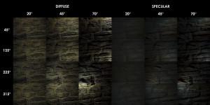 PBR Texture Scan - Brick