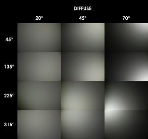 PBR Texture Scanner Calibration Image