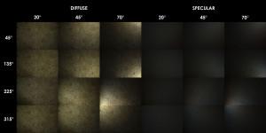 PBR Texture Scan - Grass